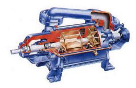 Hi Vac GDH GDM Liquid Ring Vacuum Pumps